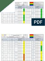 IPERC-P1119.1-009 Encofrados de estructuras verticales y sobre cimientos