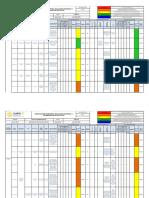IPERC-P1119.1-007 Colocacion de estructuras de Acero