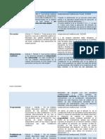 Pedro_Valdivia_CIDHG_Act2