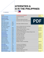 List of student organizations in the Philippines (Fraternities and Sororities)