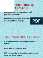 PSYCHO BIOLOGICAL