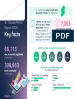 IE Domain Profile Report 2020 Key Facts