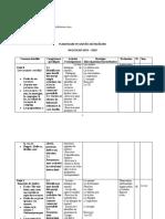 Planificare pe unitati LIMBA FRANCEZA clasa a IV-a