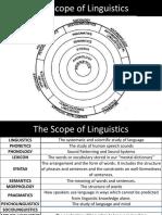 Linguistics Review_CDE