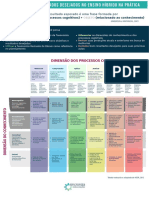 [Sincroniza Educação] [EH Na Prática] Módulo Planejamento - Infográfico