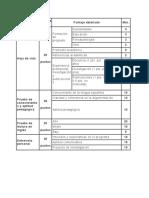 Criterios de Seleccion - Maestria