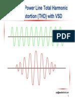 07 input harmonics