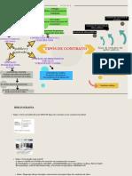 TIPOS DE CONTRATO (1)