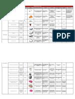 Matriz EPP 2021 Modificada