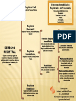 ABG SABELLI-MODULO I REGISTRO INMOBILIARIO Y CATASTRO RURAL
