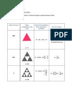 Triángulo de Sierpinski Resuelto