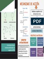 Sulfonamidas1