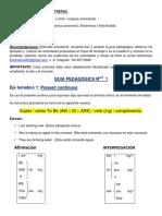 GUIA PEDAGÓGICA DE INGLÉS 5 TO AÑO   II   MOMENTO .