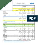 Descriptif Technique_FH Dèbitmètres à turbine