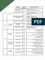 تجميعية إعلانات مسابقة الدكتوراه لمختلف جامعات الوطن للسنة الجامعية 2020-2021-5