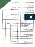تجميعية إعلانات مسابقة الدكتوراه لمختلف جامعات الوطن للسنة الجامعية 2020-2021-6