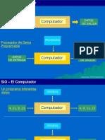 SIO 1 Conceptos Basicos 01