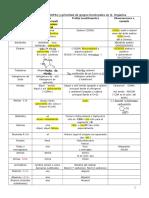 tablanomenclaturaorganica-130322071122-phpapp02