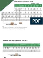 Copia de Rentabilidad SAP 28-mar-18