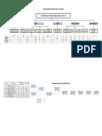 Organigramme des Taches et Diagramme des Antécédents - Abir Mannai - PME 3