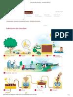 Fabricación Del Chocolate - Chocolates NESTLÉ