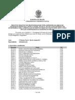 1 - Resultado Parcial - SMV-OF 2020 Demais areas RET 2