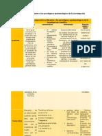 CUADRO-COMPARATIVO-PARADIGMAS-DE-LA-INVESTIGACION-docx