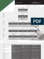 SQLServer2008CertificationPath