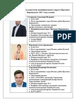 Проспект Вернадского Депутаты 2017