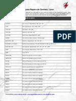 Sugestão de Componentes de Reparo Leve Para Estoque - Lista