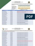 Publicacion Web Anulacion 2021-1 (1)