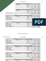 Cuadrillas y Costos 1