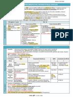 Item 206 - Pneumopathie Interstitielle Diffuse_v3.PDF#Viewer.action=Download