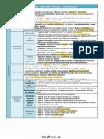 ITEM 199 - DYSPNEE_V4.PDF#Viewer.action=Download