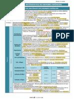 ITEM 223 - AOMI - IsCHEMIE AIGUE M_V4.PDF#Viewer.action=Download