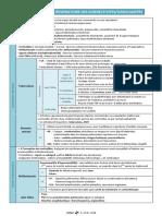 Item 188- Atteinte Respiratoire Connectivite-Vascularite.pdf#Viewer.action=Download