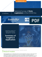 Cygnal Nationwide Poll of State Legislators – Presentation