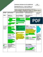 PROGRAMACION  PARCIAL 1  FSC IV  Y TABLA DE COTEJO DE ENTREGABLE.
