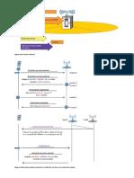 LTE_Optimization_Engineering_Handbook_101-150.en.es