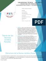 Estructura de las Normas Penales- Axel Peñafiel