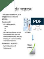 CDC cartographier votre processus
