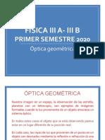 clase 5- 1er semestre 2020 OPTICA GEOMETRICA (1)