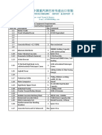 pdf_工程机械等