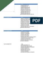 Uvoz Vozila 2010-2020