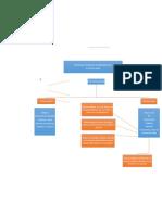 mapa conceptual (informacion solicitada por una entidad a un cliente