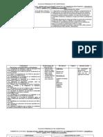 planificacion Formacion ciudadana