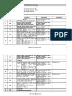 Planif. Administracion General (RR.HH) Mañana