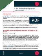 COVAX Interim Distribution Forecast