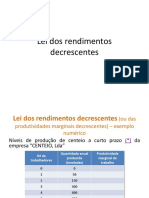 lei_dos_rendimentos_decrescentes