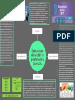 Estructura de los Nif y Principios Basicos